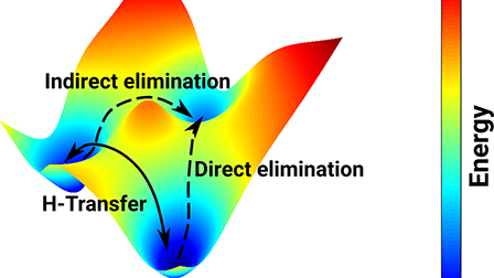Nonadiabatic effects in electronic and nuclear dynamics: Structural